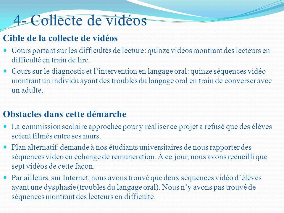 4- Collecte de vidéos Cible de la collecte de vidéos Cours portant sur les difficultés de lecture: quinze vidéos montrant des lecteurs en difficulté en train de lire.
