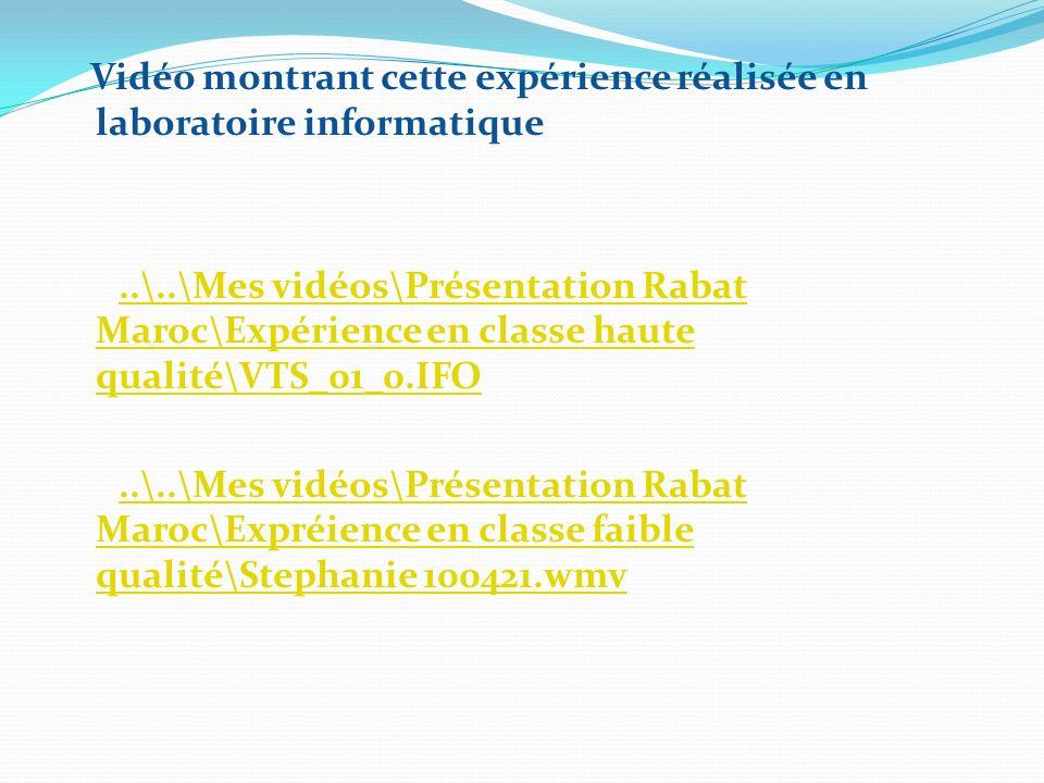 Vidéo montrant cette expérience réalisée en laboratoire informatique..\..\Mes vidéos\Présentation Rabat Maroc\Expérience en classe haute qualité\VTS_01_0.IFO..\..\Mes vidéos\Présentation Rabat Maroc\Expérience en classe haute qualité\VTS_01_0.IFO..\..\Mes vidéos\Présentation Rabat Maroc\Expréience en classe faible qualité\Stephanie 100421.wmv..\..\Mes vidéos\Présentation Rabat Maroc\Expréience en classe faible qualité\Stephanie 100421.wmv
