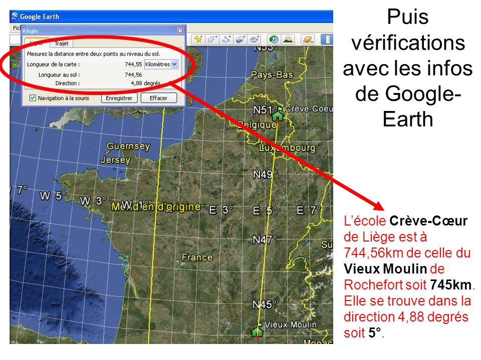 Puis vérifications avec les infos de Google- Earth Lécole Crève-Cœur de Liège est à 744,56km de celle du Vieux Moulin de Rochefort soit 745km.
