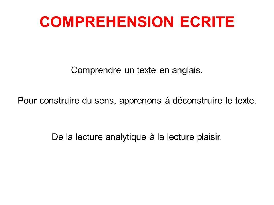 COMPREHENSION ECRITE Comprendre un texte en anglais.