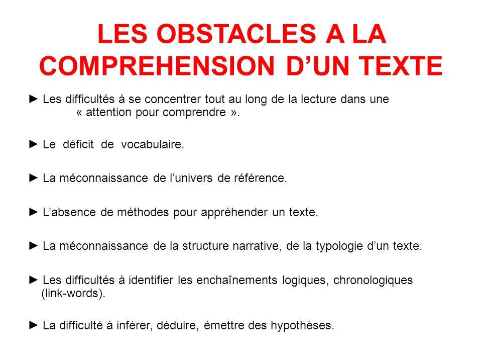 LES OBSTACLES A LA COMPREHENSION DUN TEXTE Les difficultés à se concentrer tout au long de la lecture dans une « attention pour comprendre ».