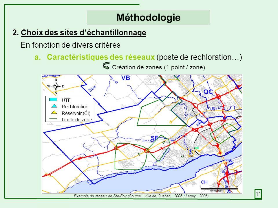 11 Exemple du réseau de Ste-Foy (Source : ville de Québec, 2005 ; Legay, 2006) Réservoir (Cl) Limite de zone UTE Rechloration 2.