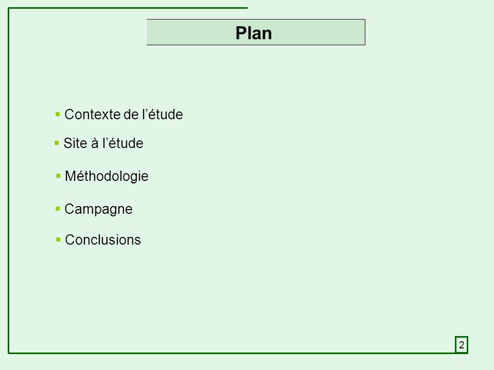 2 Contexte de létude Site à létude Méthodologie Campagne Plan Conclusions