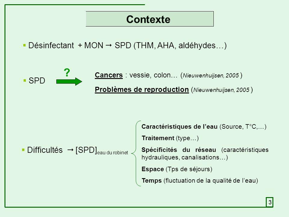 4 Contexte Etude des SPD Etude épidémiologique Chlorination by-products and intra- uterine growth retardation (INSP; U.Montréal) Etude des variations spatio- temporelles des SPD : modèles explicatifs, prédictifs… Québec Variations importantes des [TTHM] (réseaux, temps,…) Norme sur les TTHM = 80 g/l (1/trimestre) Procédés de désinfection ( Kanitz et al, 1996 ), source deau ( Aschengrau et al, 1993 ) Données réglementaires ( Bove et al, 1995 ) Modèles hydrauliques…( Gallagher et al, 1998 ) 1 mesure individuelle ( Dodds et al, 2004 ) Observation des [SPD] pour Québec Norme réalité .