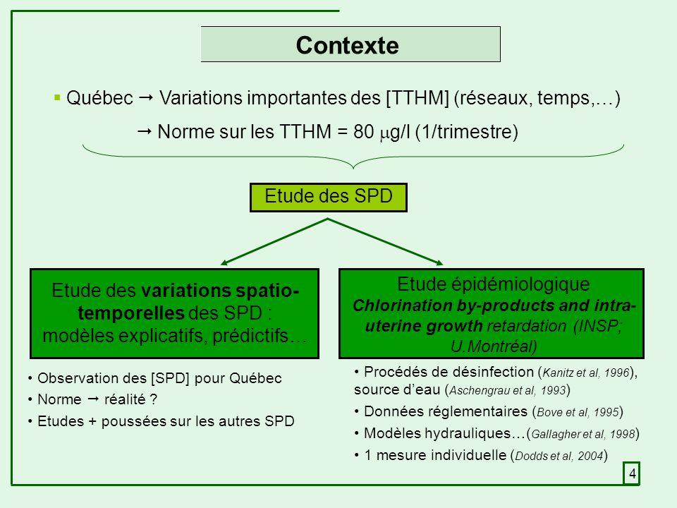 15 Source : ville de Québec, 2005 ; Legay, 2006 Carte des points déchantillonnage sur les 9 réseaux Méthodologie
