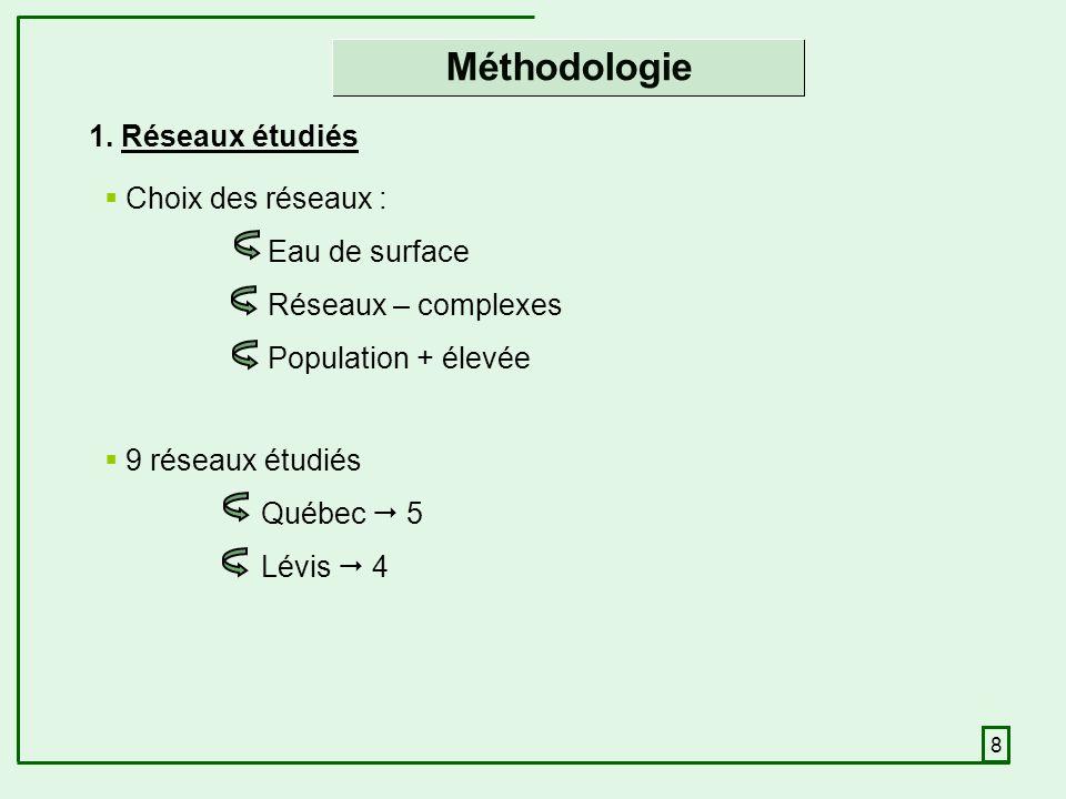 8 Méthodologie Choix des réseaux : Eau de surface Réseaux – complexes Population + élevée 1.