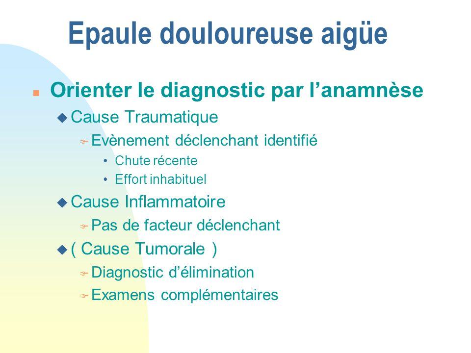 Epaule douloureuse aigüe n Orienter le diagnostic par lanamnèse u Cause Traumatique F Evènement déclenchant identifié Chute récente Effort inhabituel