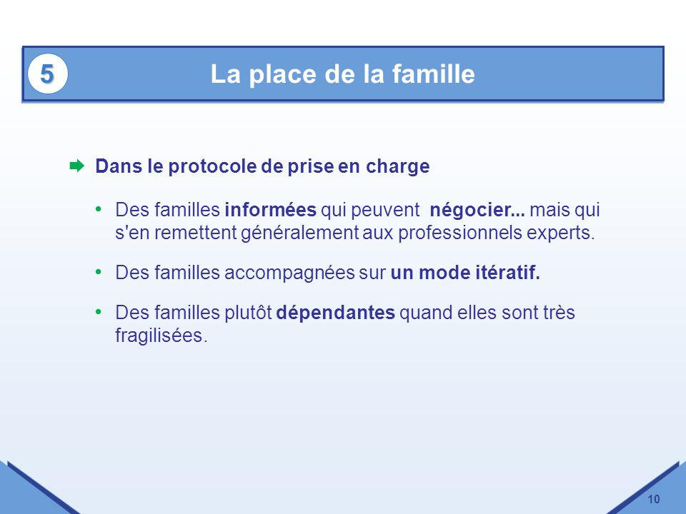 10 Dans le protocole de prise en charge Des familles informées qui peuvent négocier... mais qui s'en remettent généralement aux professionnels experts