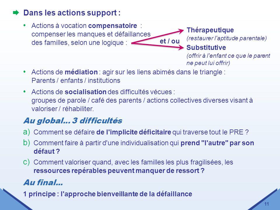 11 Dans les actions support : Actions à vocation compensatoire : compenser les manques et défaillances des familles, selon une logique : Thérapeutique
