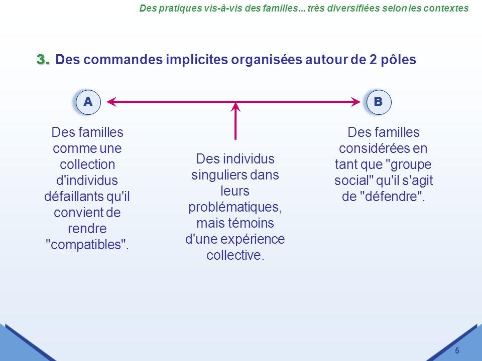 5 Des pratiques vis-à-vis des familles... très diversifiées selon les contextes 3. 3. Des commandes implicites organisées autour de 2 pôles AB Des fam