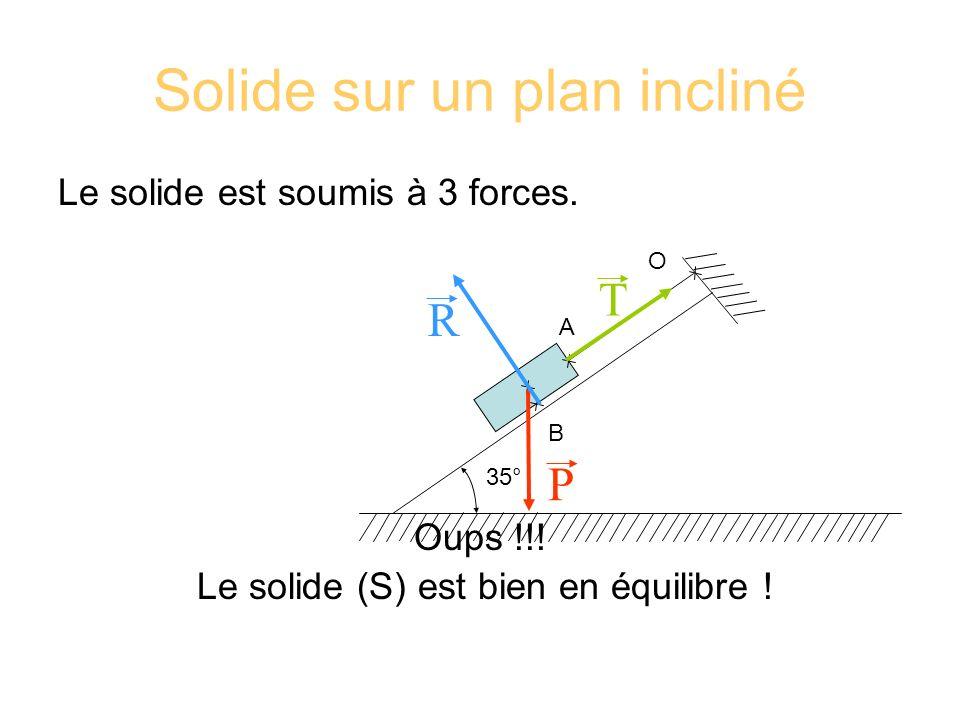 Solide sur un plan incliné Le solide est soumis à 3 forces. Oups !!! Le solide (S) est bien en équilibre ! A O 35° B T P R