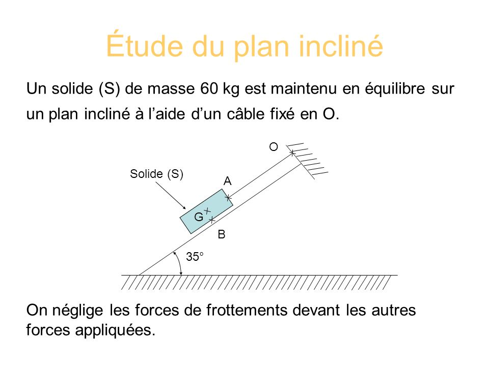 Étude du plan incliné Un solide (S) de masse 60 kg est maintenu en équilibre sur un plan incliné à laide dun câble fixé en O.