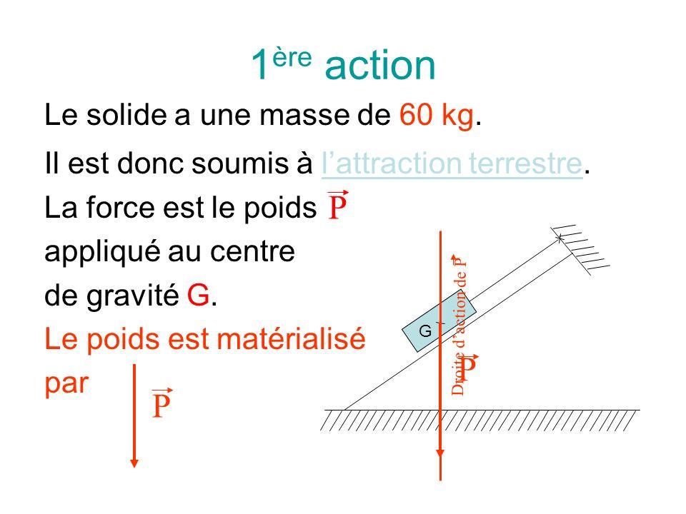 1 ère action Le solide a une masse de 60 kg.Il est donc soumis à lattraction terrestre.