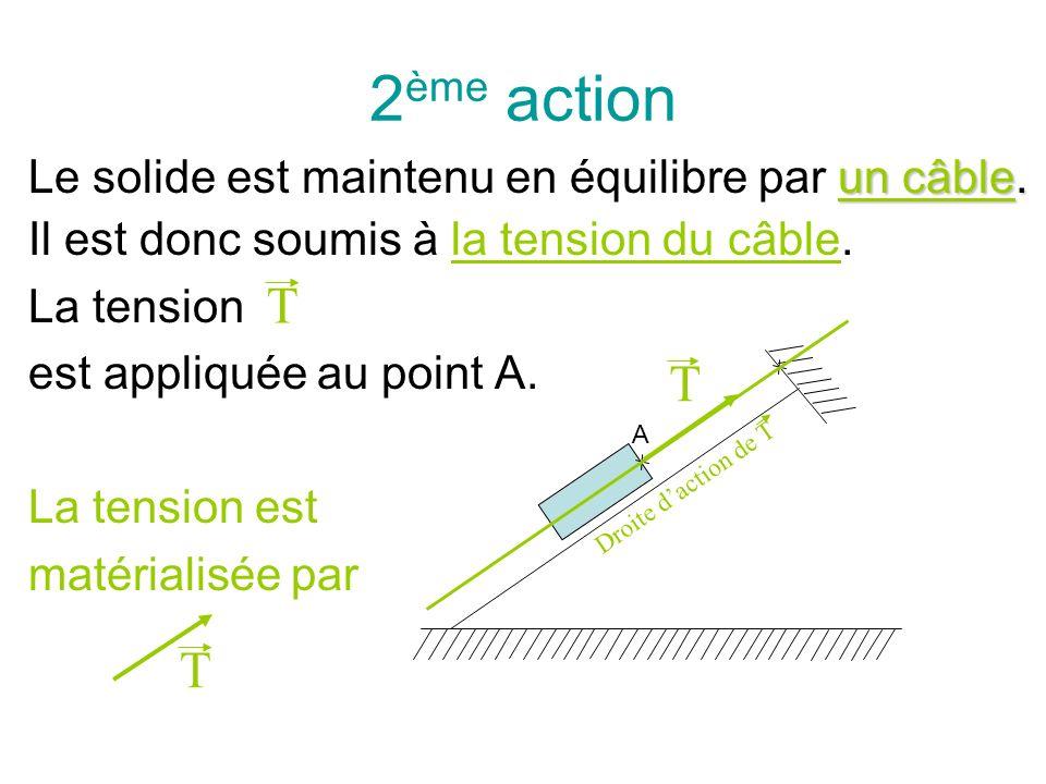Le solide est maintenu en équilibre par un câble.Il est donc soumis à la tension du câble.