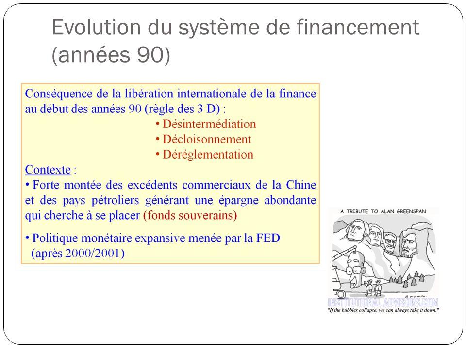 Evolution du système de financement (années 90)