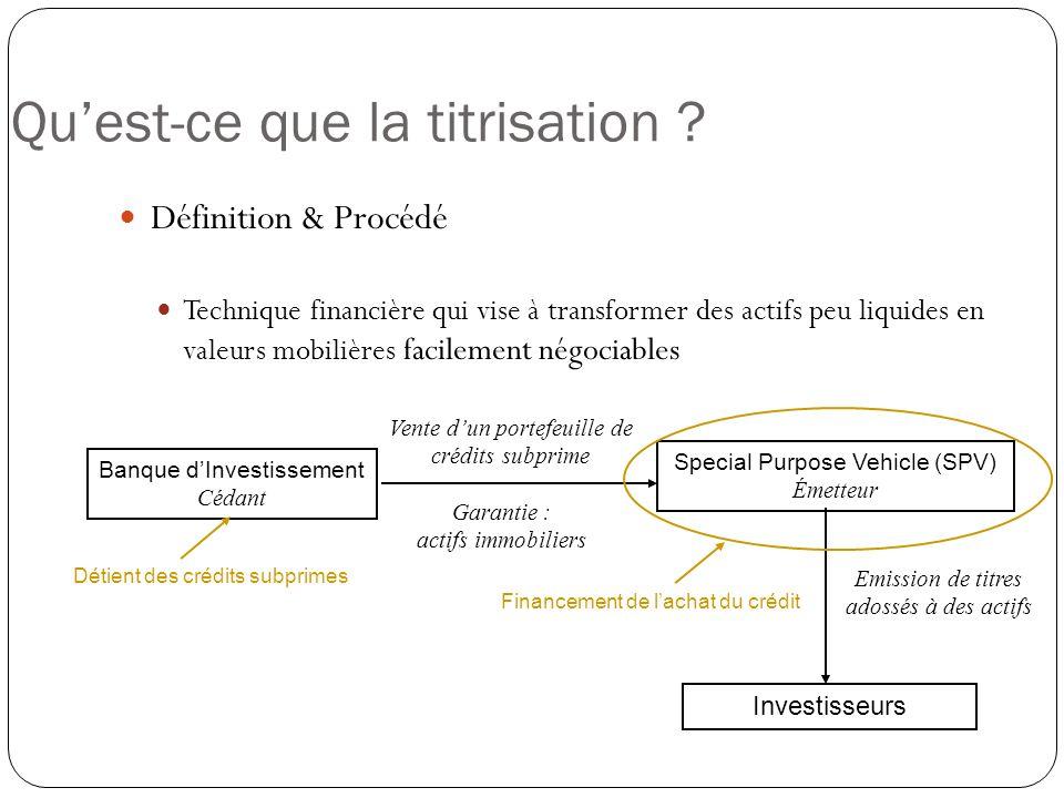 Quest-ce que la titrisation ? Définition & Procédé Technique financière qui vise à transformer des actifs peu liquides en valeurs mobilières facilemen