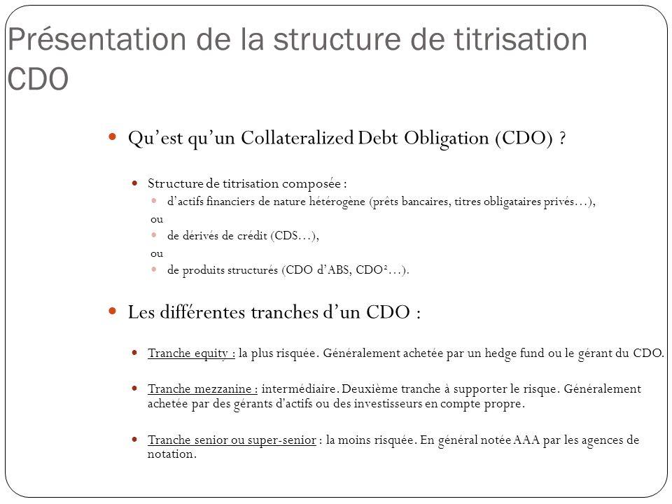 Présentation de la structure de titrisation CDO Quest quun Collateralized Debt Obligation (CDO) ? Structure de titrisation composée : dactifs financie