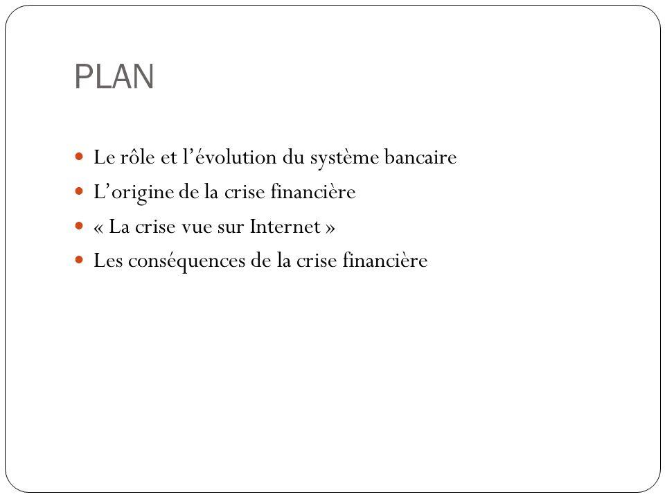 PLAN Le rôle et lévolution du système bancaire Lorigine de la crise financière « La crise vue sur Internet » Les conséquences de la crise financière