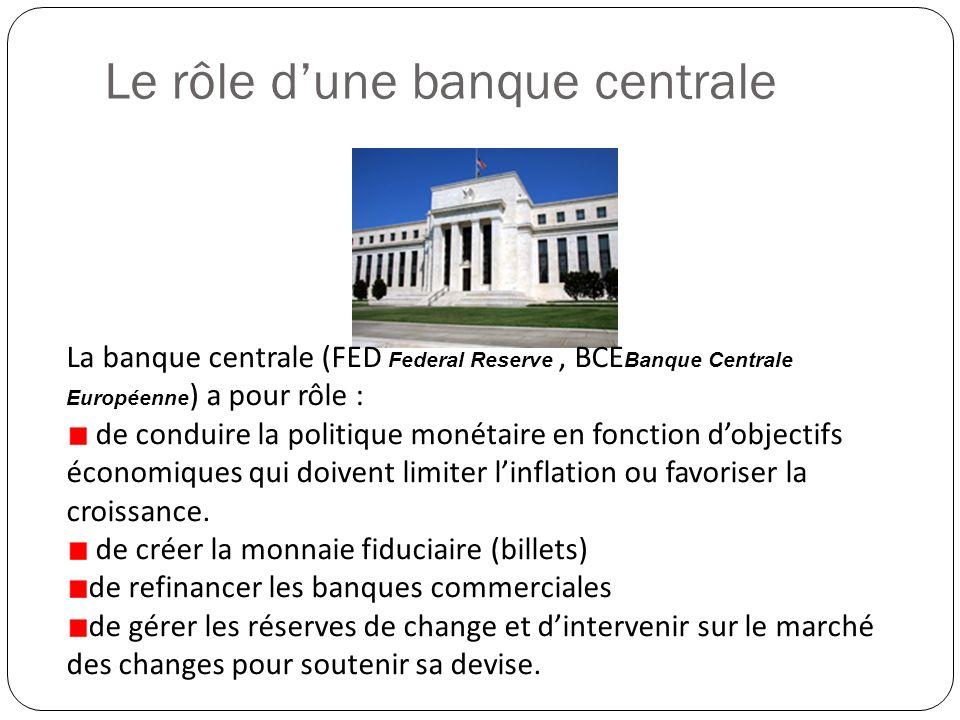 Le rôle dune banque centrale La banque centrale (FED Federal Reserve, BCE Banque Centrale Européenne ) a pour rôle : de conduire la politique monétair