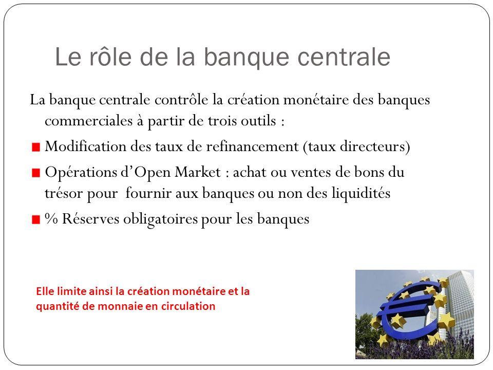 Le rôle de la banque centrale La banque centrale contrôle la création monétaire des banques commerciales à partir de trois outils : Modification des t