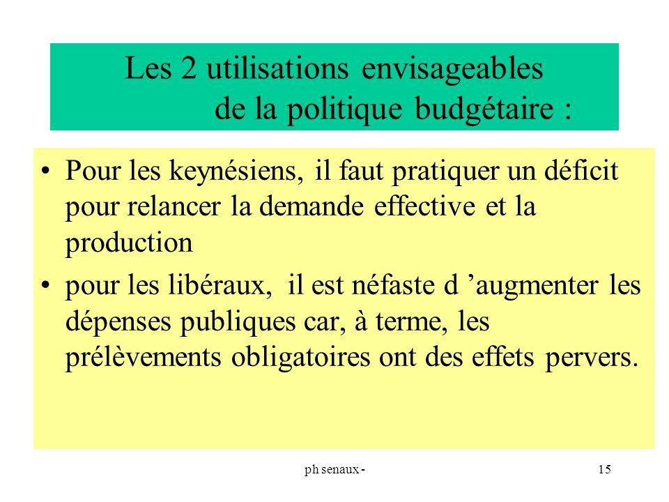 ph senaux -15 Les 2 utilisations envisageables de la politique budgétaire : Pour les keynésiens, il faut pratiquer un déficit pour relancer la demande