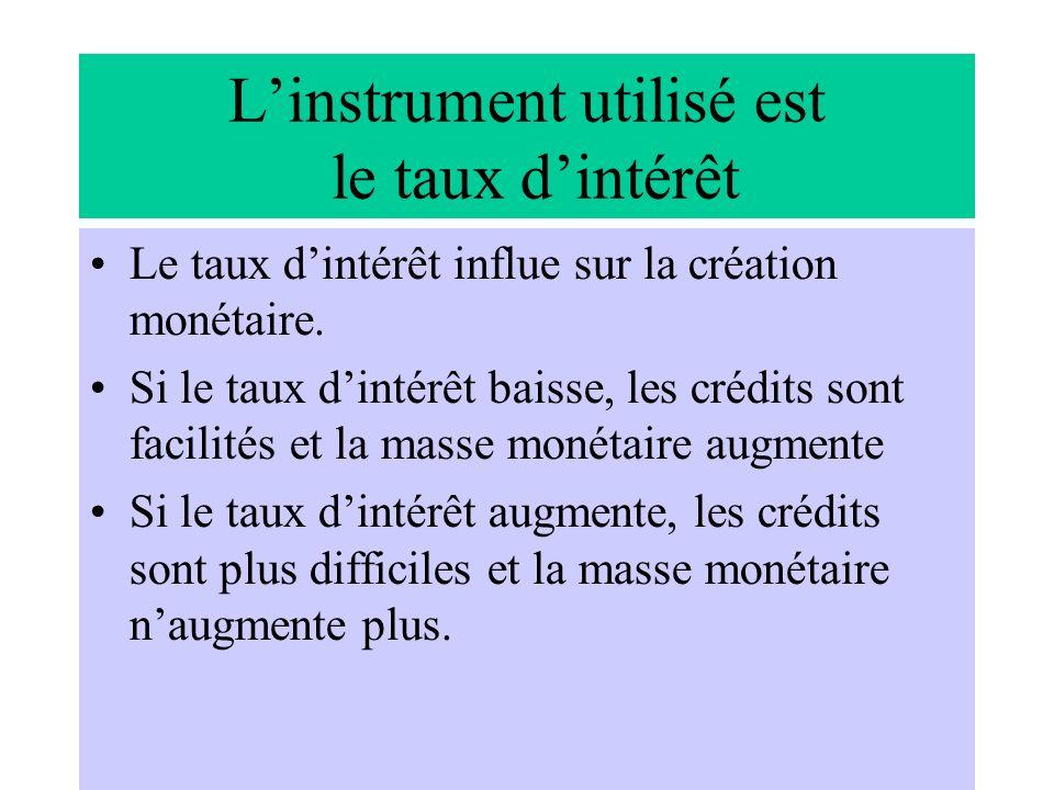 ph senaux -19 Linstrument utilisé est le taux dintérêt Le taux dintérêt influe sur la création monétaire. Si le taux dintérêt baisse, les crédits sont