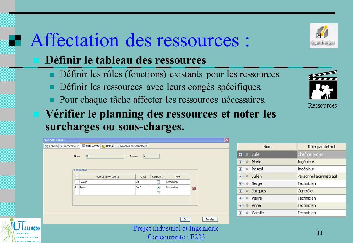 Projet industriel et Ingénierie Concourante : F233 11 Affectation des ressources : Définir le tableau des ressources Définir les rôles (fonctions) exi