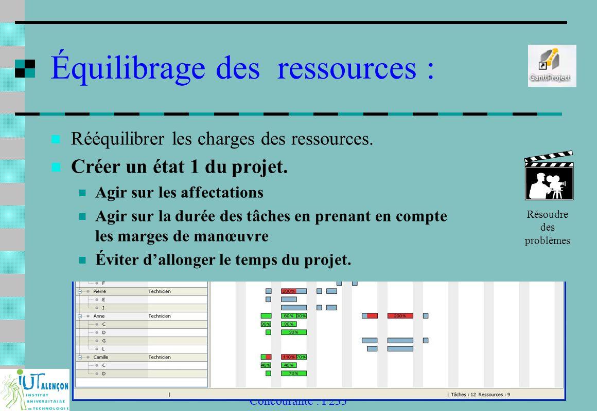 Projet industriel et Ingénierie Concourante : F233 13 Équilibrage des ressources : Rééquilibrer les charges des ressources. Créer un état 1 du projet.