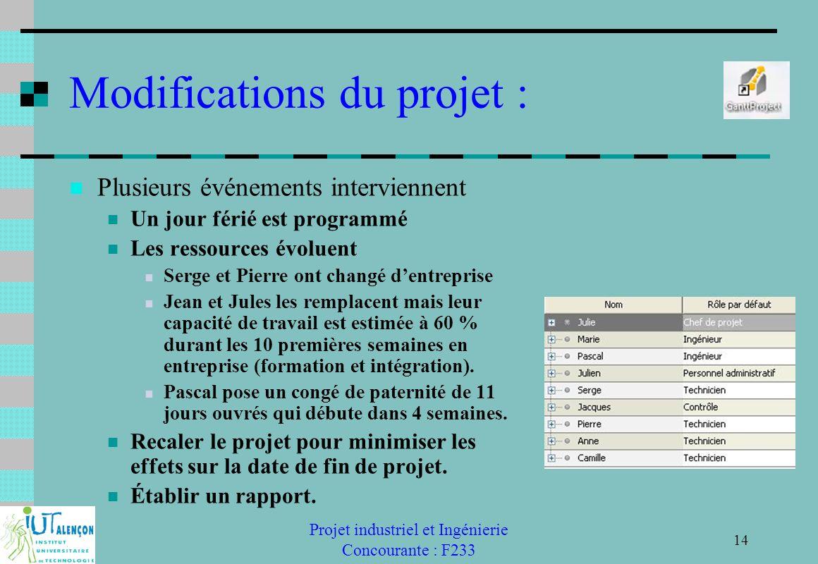 Projet industriel et Ingénierie Concourante : F233 14 Modifications du projet : Plusieurs événements interviennent Un jour férié est programmé Les res