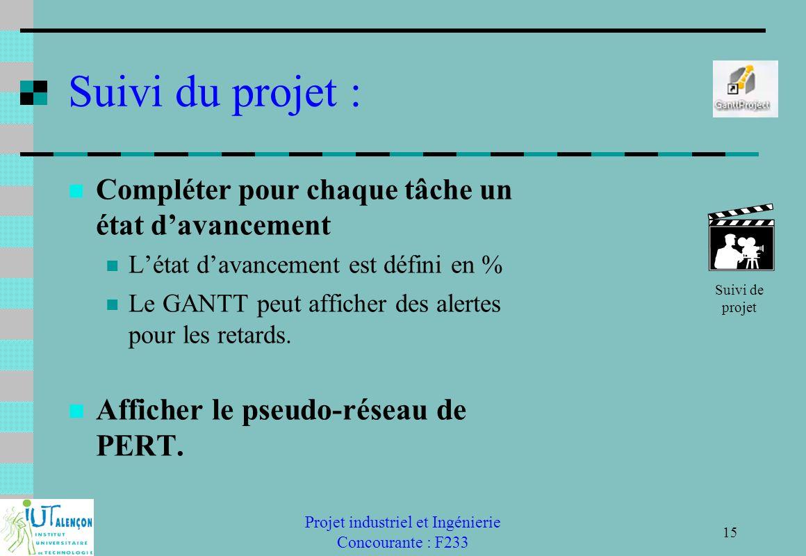 Projet industriel et Ingénierie Concourante : F233 15 Suivi du projet : Compléter pour chaque tâche un état davancement Létat davancement est défini e