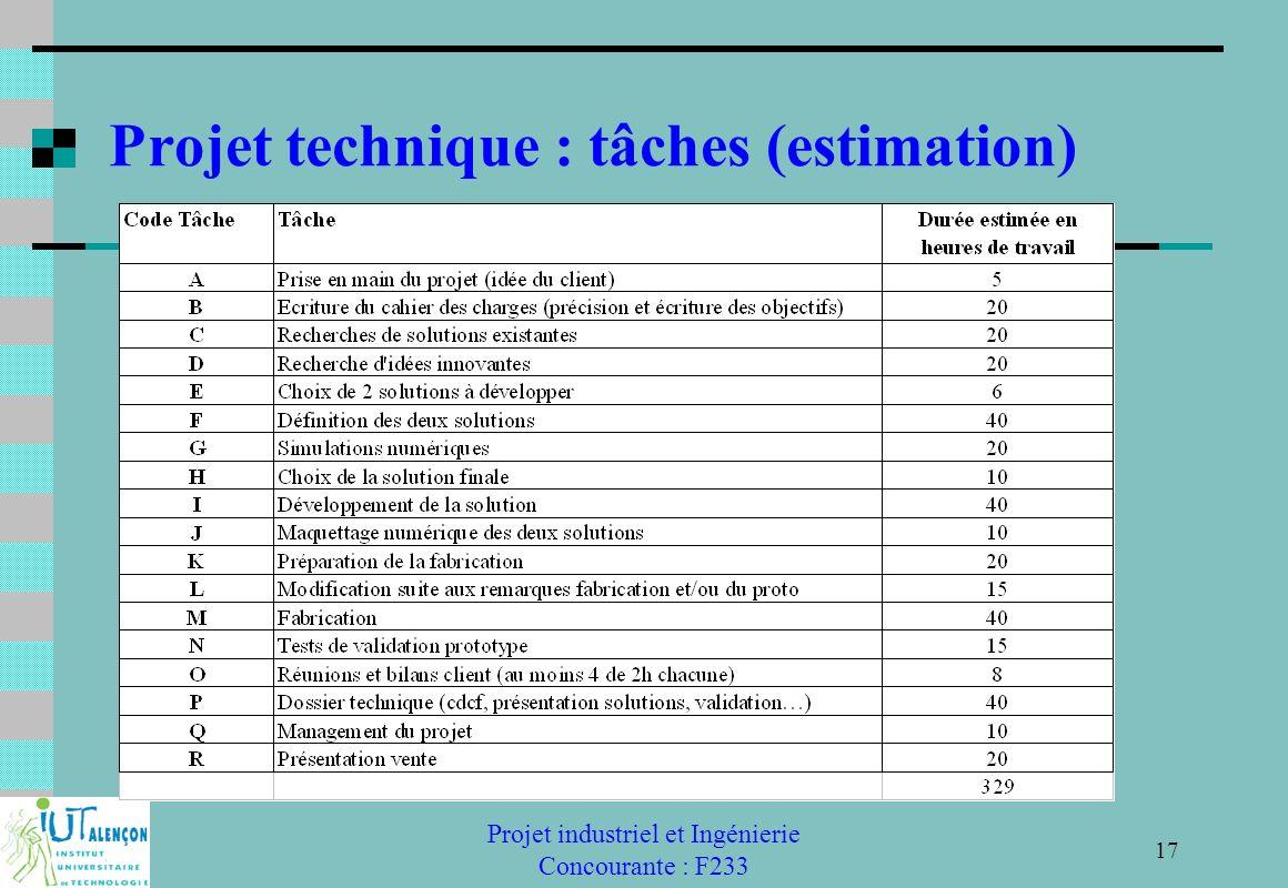 Projet industriel et Ingénierie Concourante : F233 17 Projet technique : tâches (estimation)