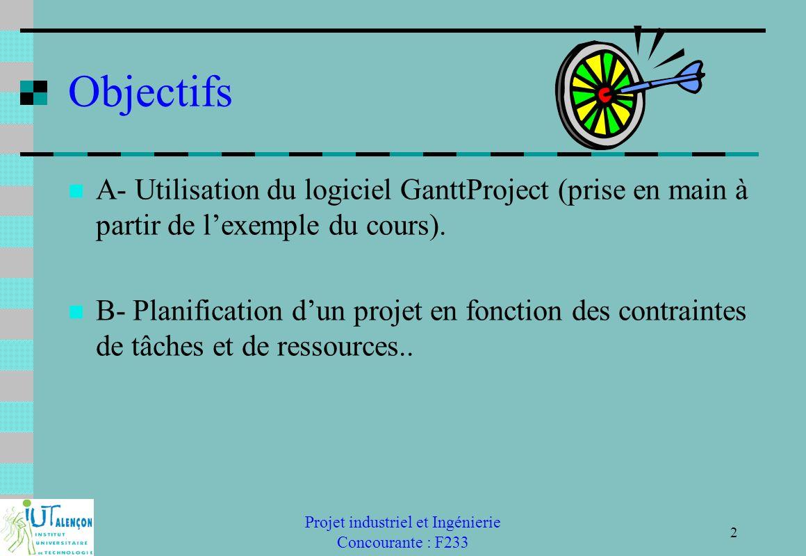 Projet industriel et Ingénierie Concourante : F233 3 Projet Informatique Le projet comprend 12 tâches, chaque tâche définie par sa durée et ses antériorités nécessite des ressources.