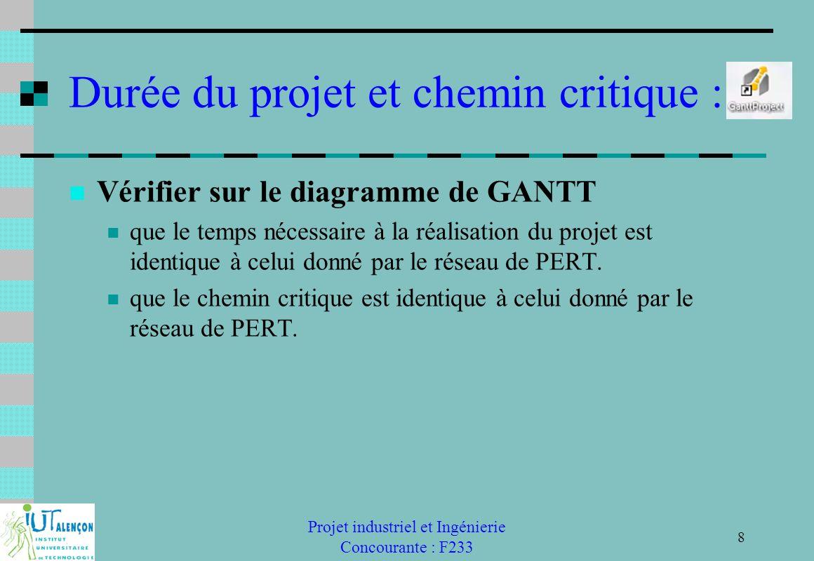 Projet industriel et Ingénierie Concourante : F233 8 Durée du projet et chemin critique : Vérifier sur le diagramme de GANTT que le temps nécessaire à