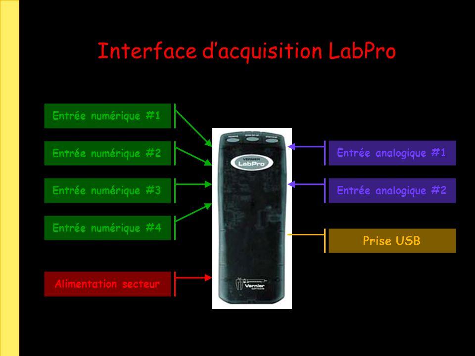 Interface dacquisition LabPro Entrée analogique #1 Entrée analogique #2 Entrée numérique #2 Entrée numérique #3 Entrée numérique #1 Entrée numérique #4 Alimentation secteur Prise USB