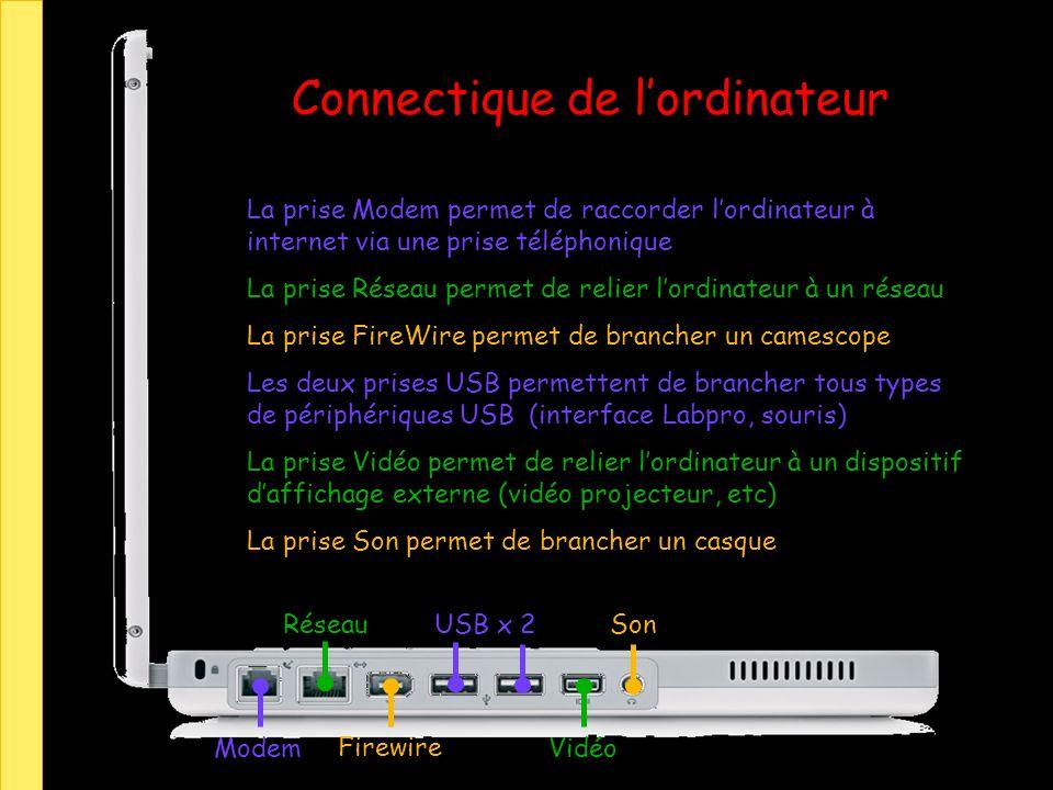Connectique de lordinateur Modem Réseau Firewire USB x 2 Vidéo Son La prise Modem permet de raccorder lordinateur à internet via une prise téléphoniqu