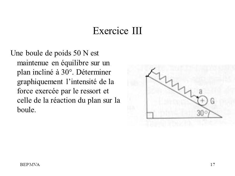 BEP MVA17 Exercice III Une boule de poids 50 N est maintenue en équilibre sur un plan incliné à 30°. Déterminer graphiquement lintensité de la force e