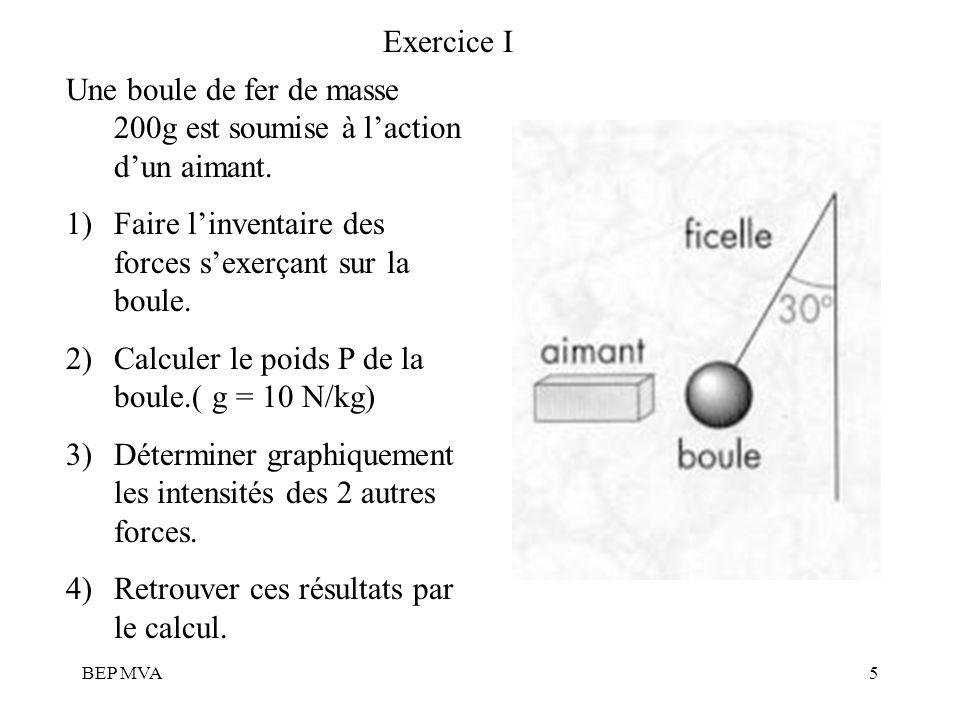 BEP MVA5 Exercice I Une boule de fer de masse 200g est soumise à laction dun aimant. 1)Faire linventaire des forces sexerçant sur la boule. 2)Calculer