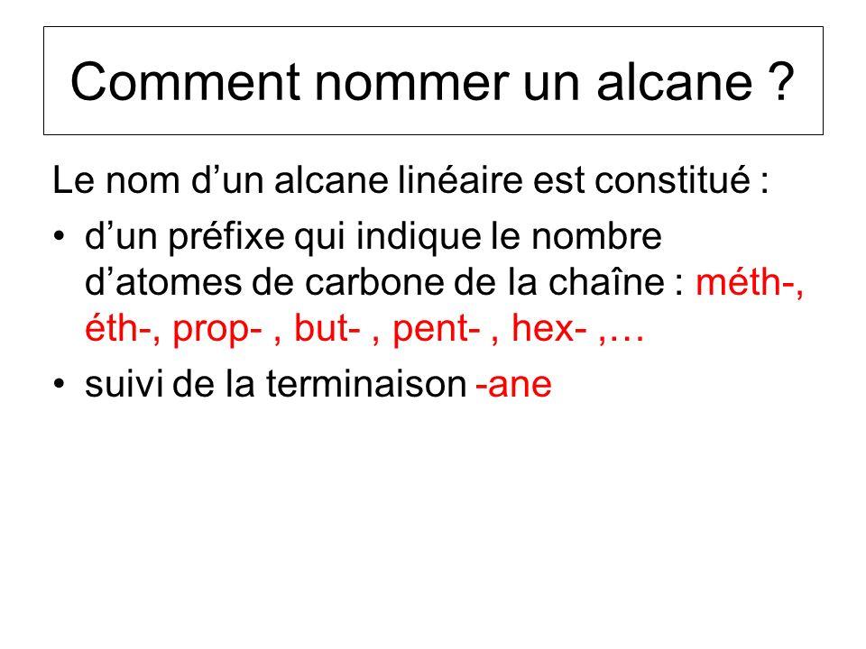 Comment nommer un alcane ? Le nom dun alcane linéaire est constitué : dun préfixe qui indique le nombre datomes de carbone de la chaîne : méth-, éth-,