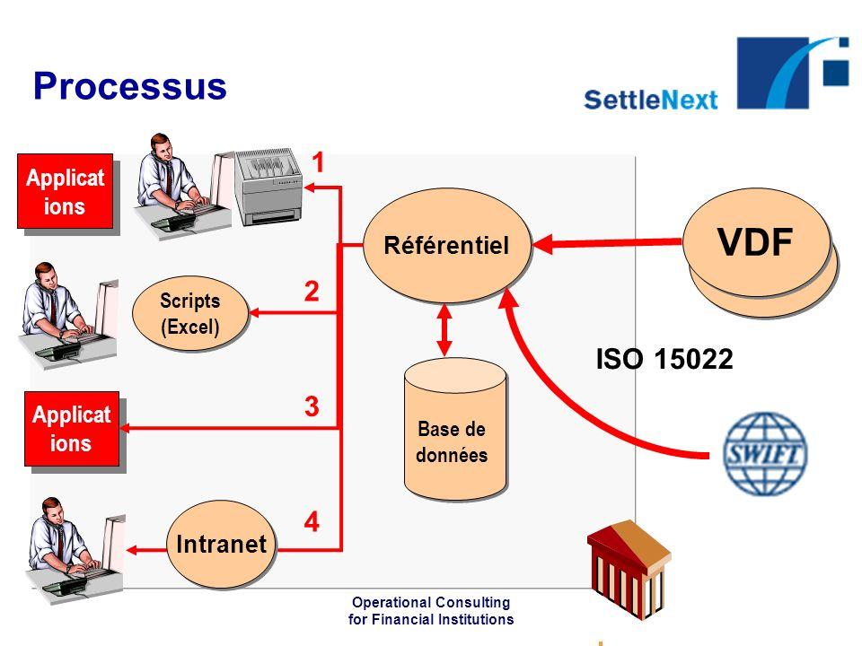 Operational Consulting for Financial Institutions Processus Référentiel VDF ISO 15022 Base de données Applicat ions Scripts (Excel) 1 2 3 4 lntranet