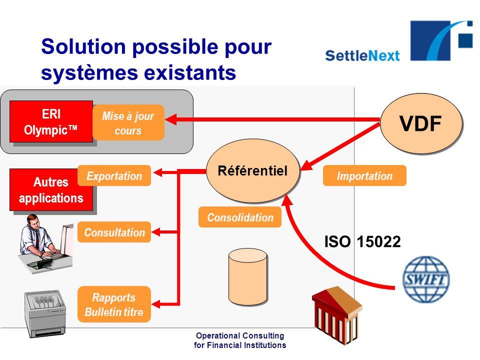 Operational Consulting for Financial Institutions Autres applications Solution possible pour systèmes existants ERI Olympic Rapports Bulletin titre Référentiel VDF Consultation Consolidation Mise à jour cours Exportation ISO 15022 Importation