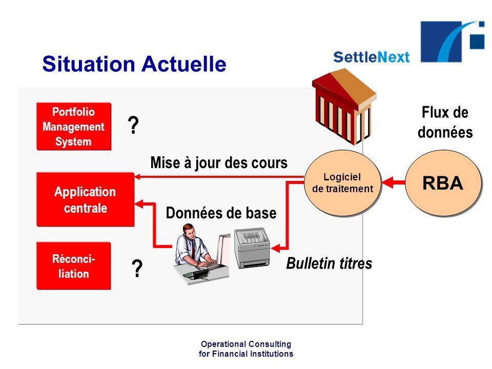 Operational Consulting for Financial Institutions Situation Actuelle Logiciel de traitement Application centrale Mise à jour des cours Portfolio Manag