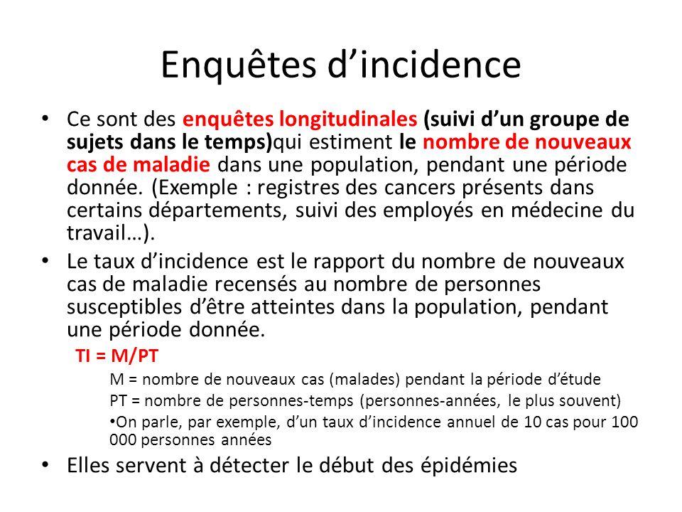 Enquêtes dincidence Ce sont des enquêtes longitudinales (suivi dun groupe de sujets dans le temps)qui estiment le nombre de nouveaux cas de maladie da