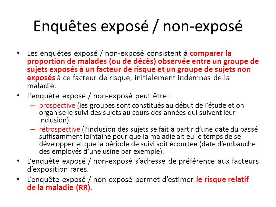 Enquêtes exposé / non-exposé Les enquêtes exposé / non-exposé consistent à comparer la proportion de malades (ou de décès) observée entre un groupe de