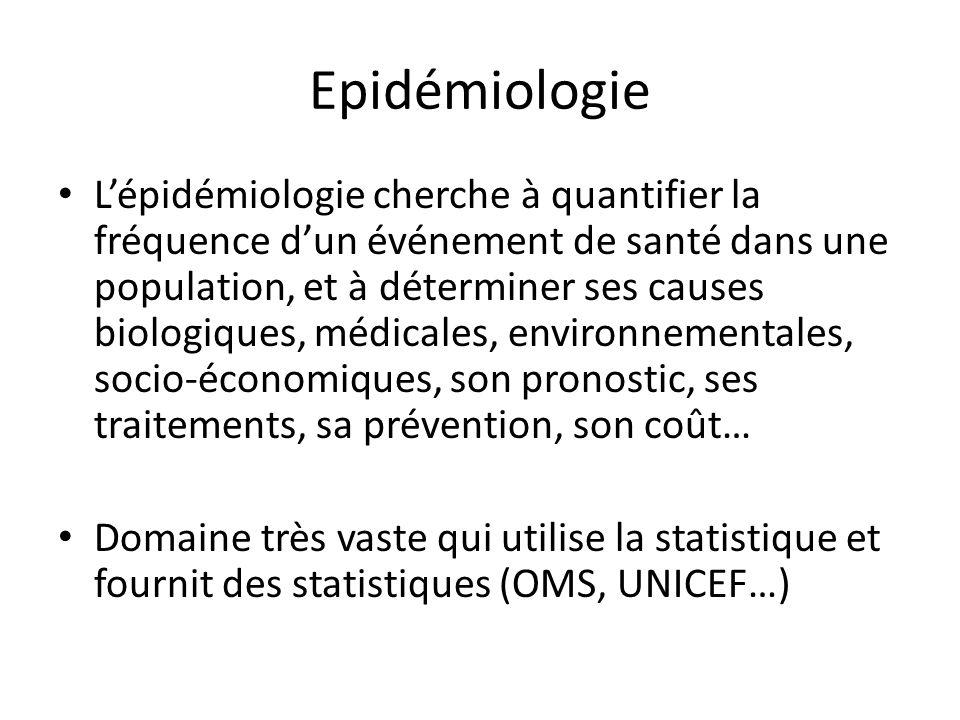 Epidémiologie Lépidémiologie cherche à quantifier la fréquence dun événement de santé dans une population, et à déterminer ses causes biologiques, méd
