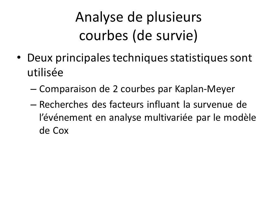 Analyse de plusieurs courbes (de survie) Deux principales techniques statistiques sont utilisée – Comparaison de 2 courbes par Kaplan-Meyer – Recherch