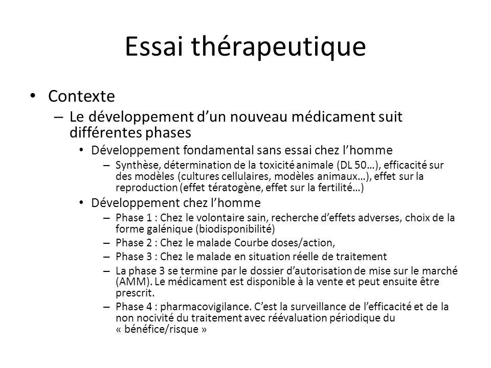 Essai thérapeutique Contexte – Le développement dun nouveau médicament suit différentes phases Développement fondamental sans essai chez lhomme – Synt