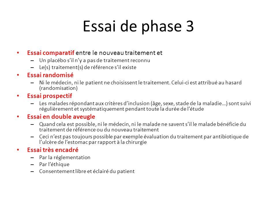 Essai de phase 3 Essai comparatif entre le nouveau traitement et – Un placébo sil ny a pas de traitement reconnu – Le(s) traitement(s) de référence si