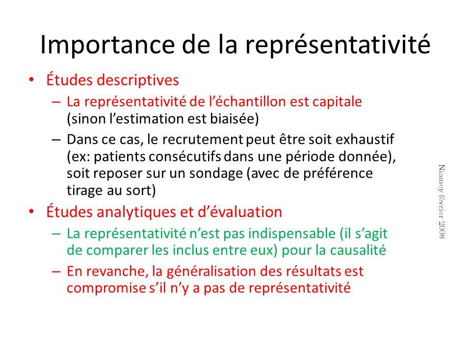 Importance de la représentativité Études descriptives – La représentativité de léchantillon est capitale (sinon lestimation est biaisée) – Dans ce cas