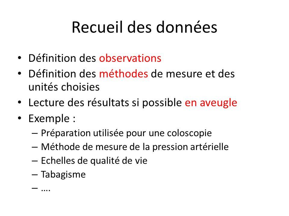 Recueil des données Définition des observations Définition des méthodes de mesure et des unités choisies Lecture des résultats si possible en aveugle