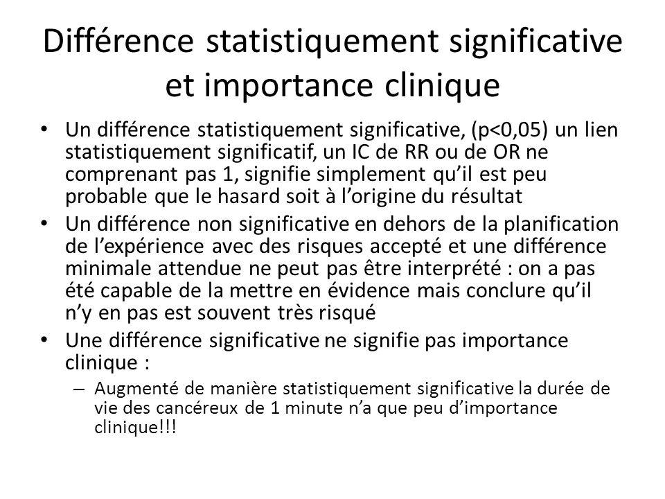 Différence statistiquement significative et importance clinique Un différence statistiquement significative, (p<0,05) un lien statistiquement signific